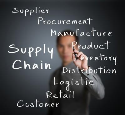 supply_chain_board