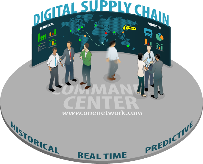 The Digital Supply Chain | (c) www.onenetwork.com