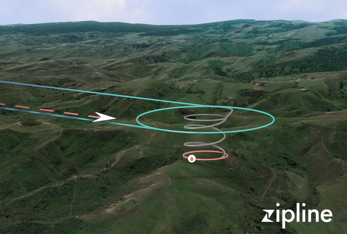 zipline-drop-route