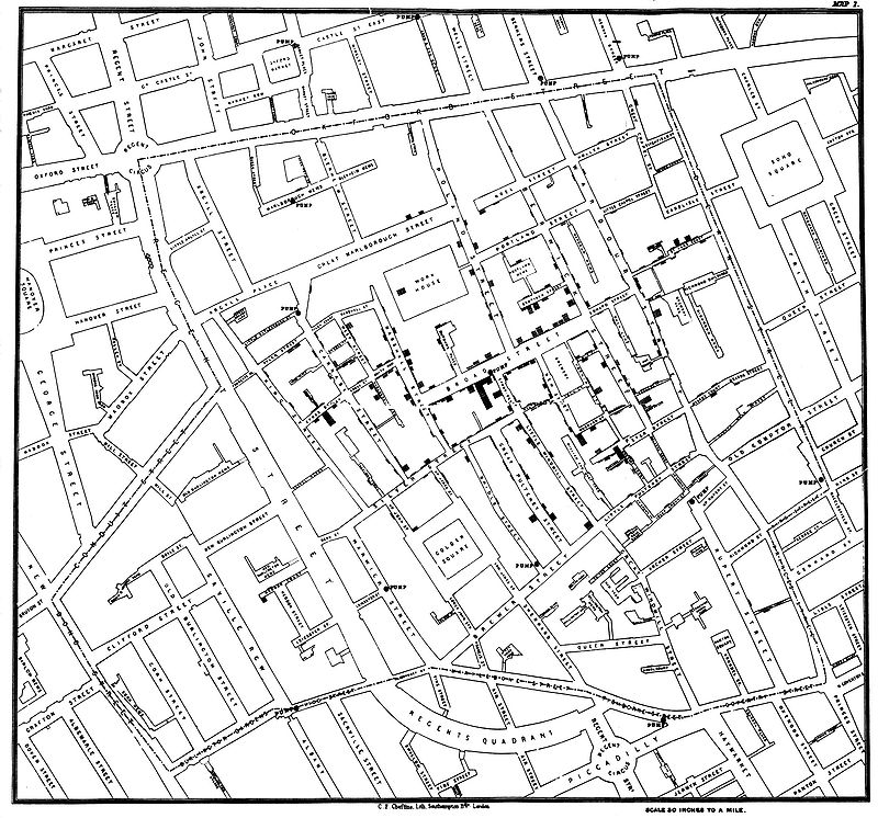 John Snow detects pattern in cholera outbreak in 1854.