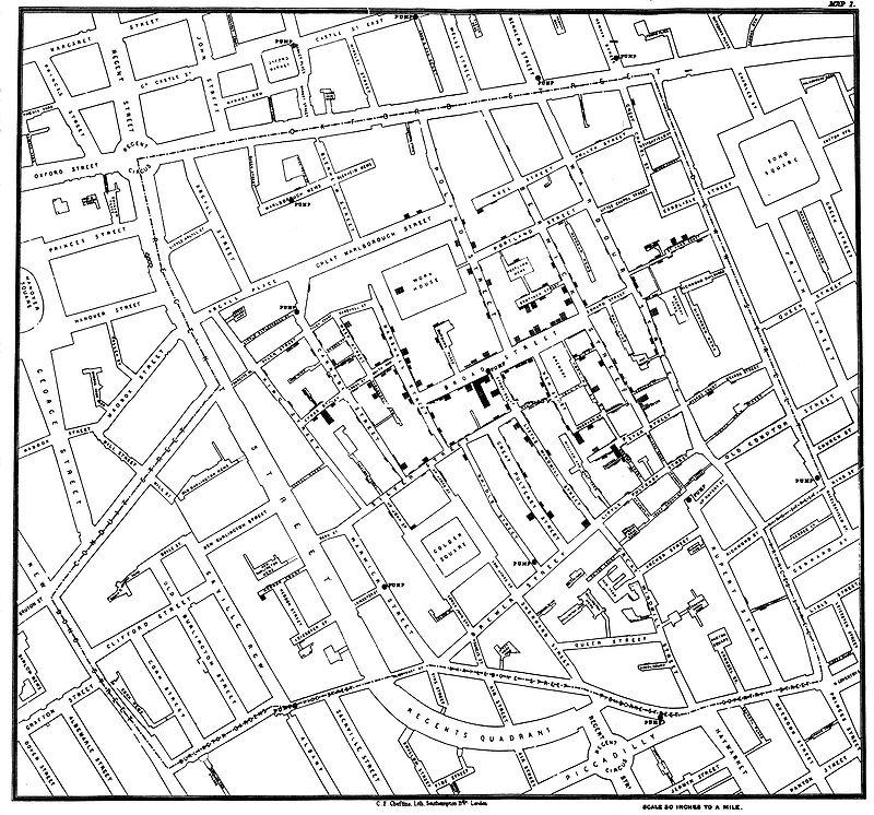John Snow detects pattern in cholera outbreak in 1854.