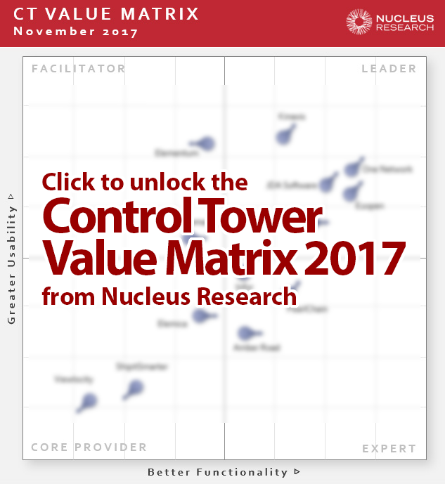 Control Tower Value Matrix 2017 from Nucleus Research
