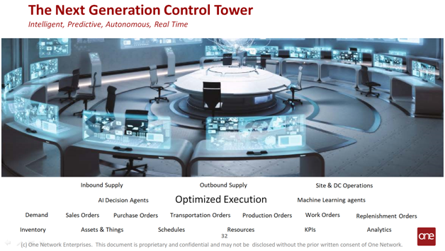 Intelligent Network Control Tower - predictive analytics and autonomous