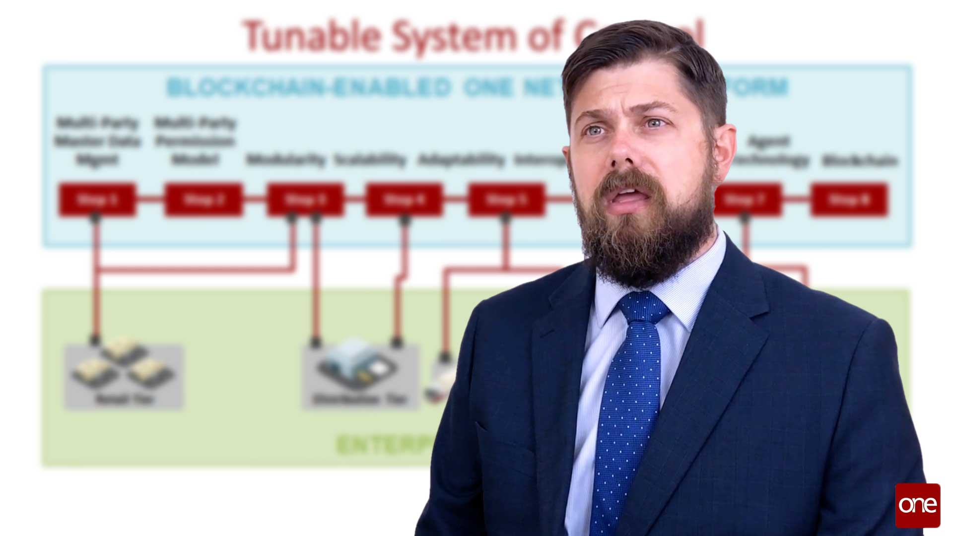 Video: Supply Chain Control Towers