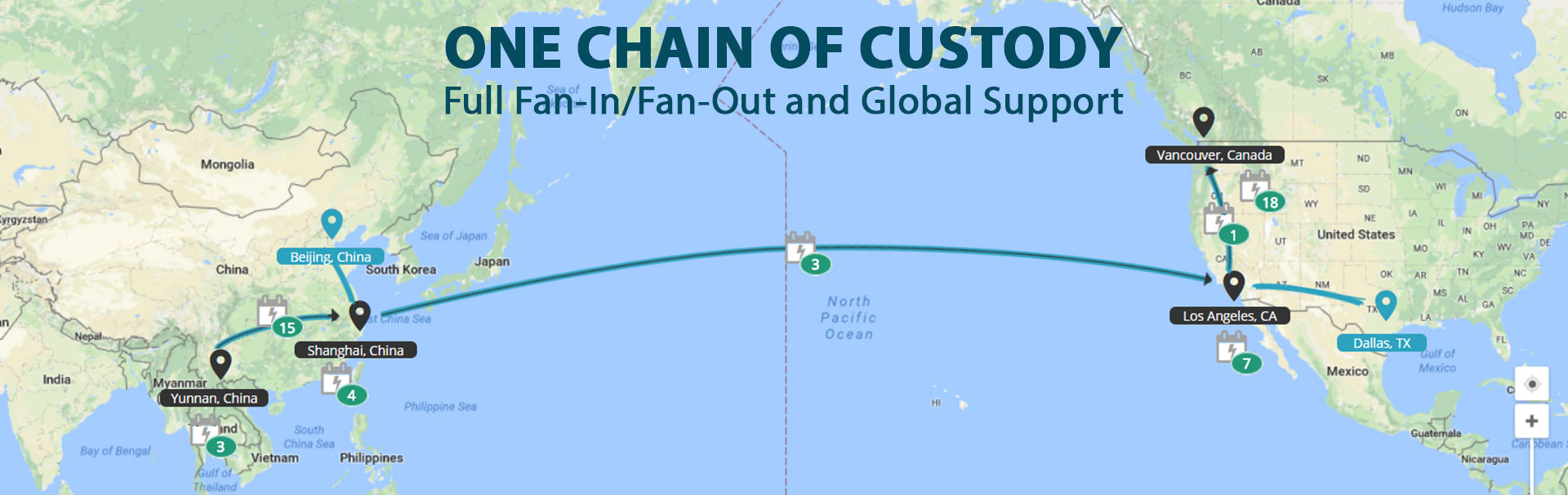 Chain of Custody in Supply Chain Management