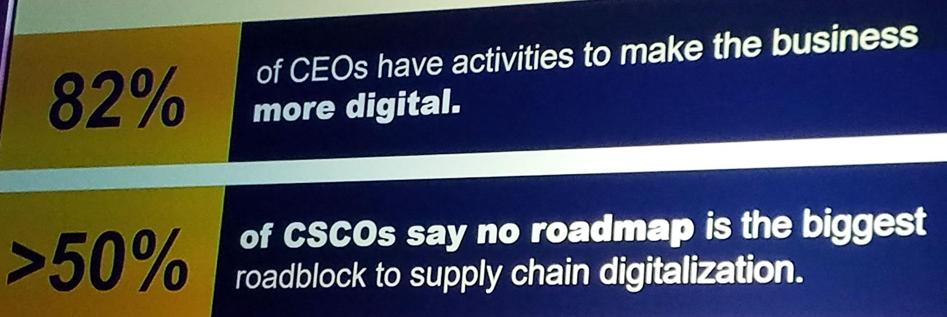 CEO Digital Goals - Gartner Supply Chain Planning Summit 2019